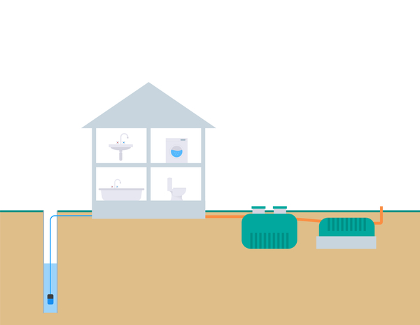 illustration of residential septic system & sewer hookup